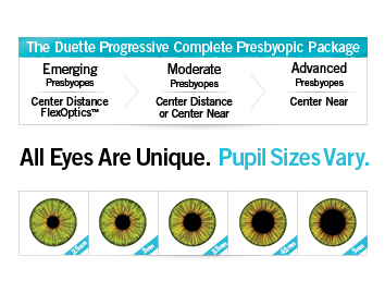 Continuum of Care for Presbyopia