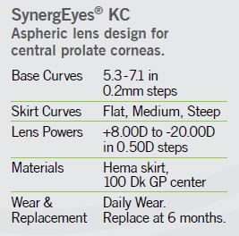 synergeyes KC lens parameters
